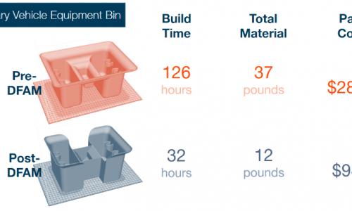 【ゲストブログ】3Dプリントにおけるスケーラビリティの問題を克服